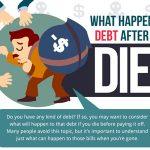 Debt after death?